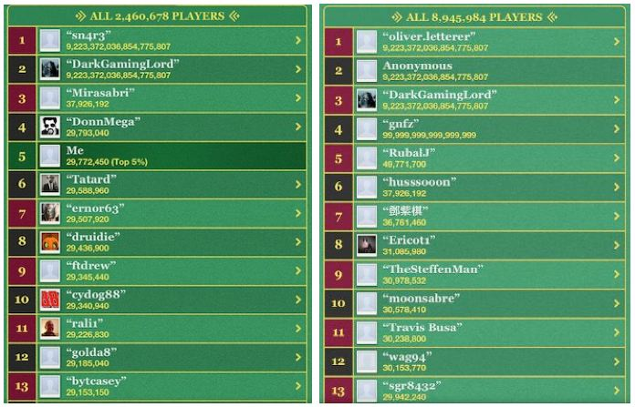 Angry Birds Leaderboards