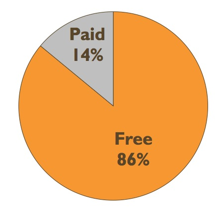 OPA Paid vs Free Apps