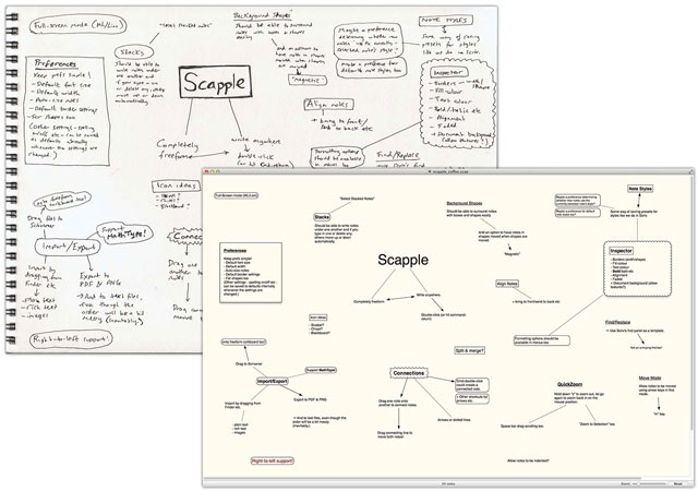 Scapple for Mac and Windows, a Freeform Note Taker without Rules