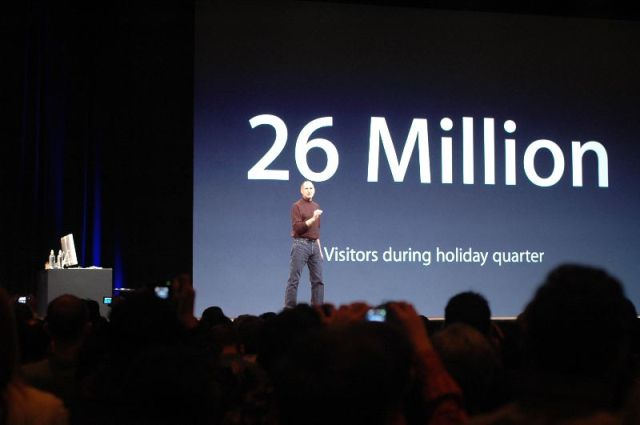 26 million visitors.