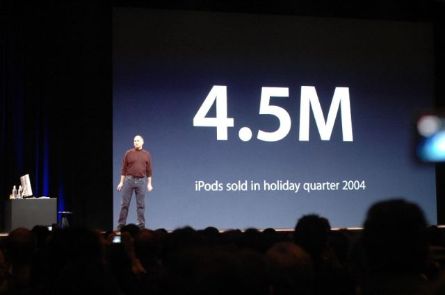 4.5 million iPods sold in Q1 2004...