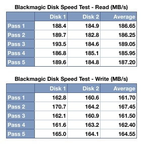 Blackmagic Disk Speed Test Results