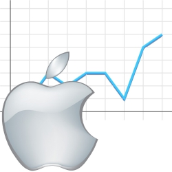 Apple's Q2 2016 earnings conference call is scheduled for this afternoon