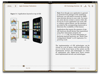 Apple's iBooks App