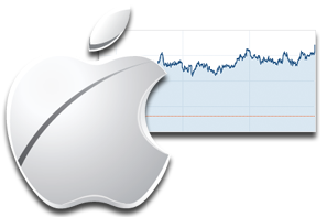 Citigroup resumes Apple stock coverage