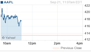 AAPL Tuesday morning