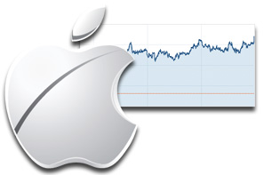 Apple's second quarter earnings report conference call is Tuesday afternoon