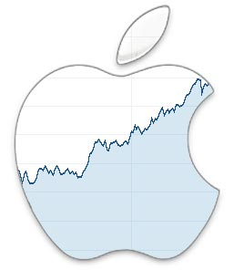 Apple Logo with Stock Graph