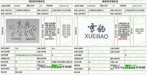Xuebao trademark document