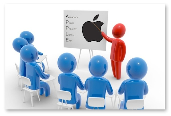 Leaked Apple Genius Training Manual