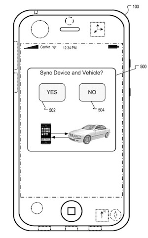 Apple iPhone Car Patent Application