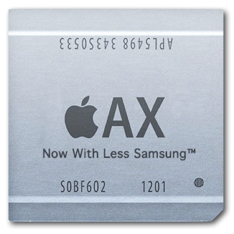 Apple TSMC AX Chip Deal