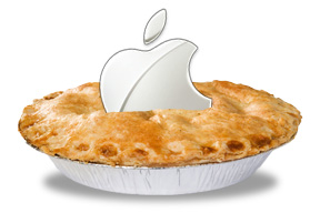 Apple's piece of the OS pie is growing