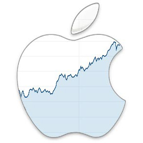 Deutsche Bank initiates AAPL coverage with $650 12 month target price
