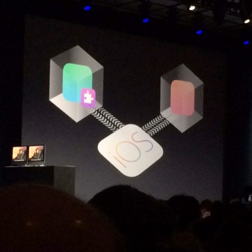 Apple shows off iOS app extensibility at WWDC 2014