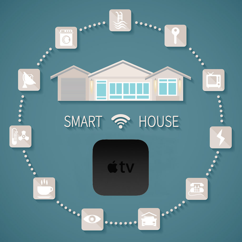 Apple TV, the Ideal Hub for HomeKit Automation - The Mac Observer