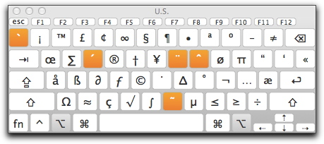 Keyboard shortcuts for popular hidden characters