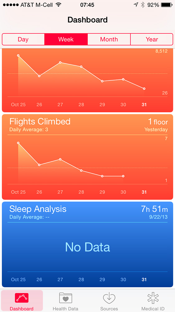 My Health Dashboard shows how far I walk, stairs I climb, and how I sleep