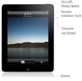 iPad buttons