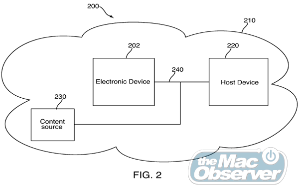 Apple Patent Application Image