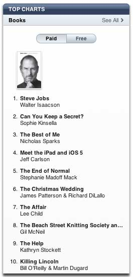 iBooks Top Paid List