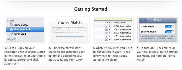 iTunes Match Getting Started