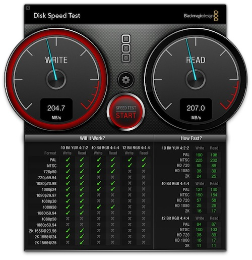 Disk Speed Test RAID 0