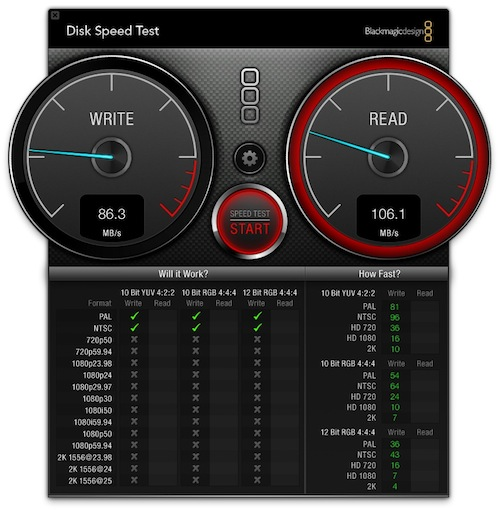 RAID 1 Read/Write Performance