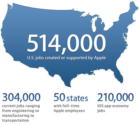 Apple Jobs Graphic