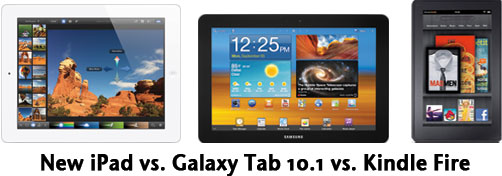 Apple Ipad Vs Kindle: Spec Comparison: New IPad Vs. Galaxy Tab 10.1 Vs. Kindle