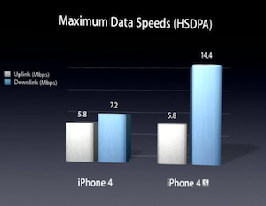 iPhone 4S Keynote