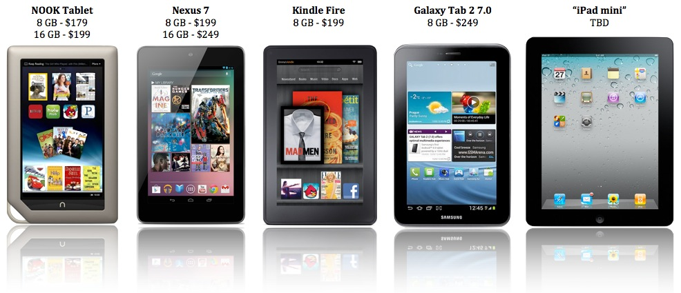 7-inch Tablet Price Comparison
