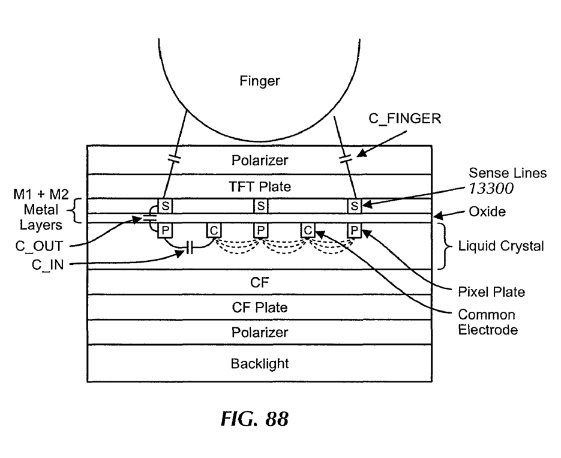 In-Cell Display Apple Patent
