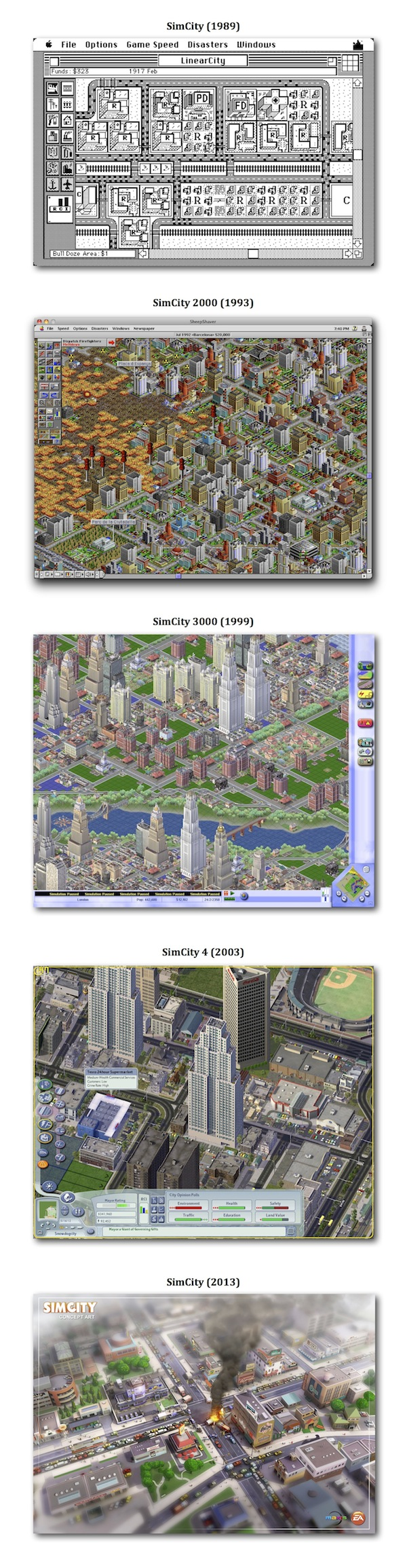 SimCity History