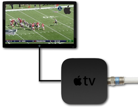 Apple Set-Top Box