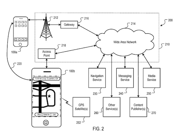 Apple Vehicle Patent Application