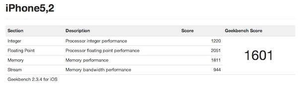 iPhone 5 Geekbench Results