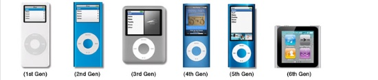 Ipod 8th Generation Release Date ipod touch 8th generation related ...