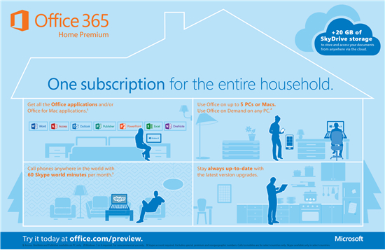 Office 365 Subscription Household