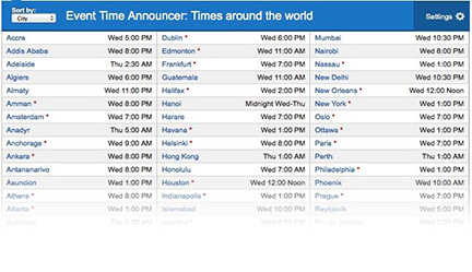 Absinthe Jailbreak's table estimates iOS 6 release times by city