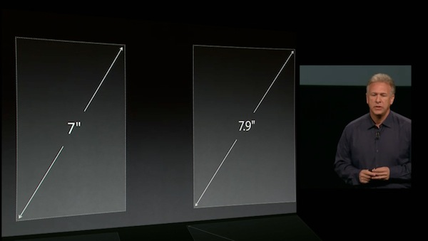 iPad Mini Nexus 7 Comparison Schiller