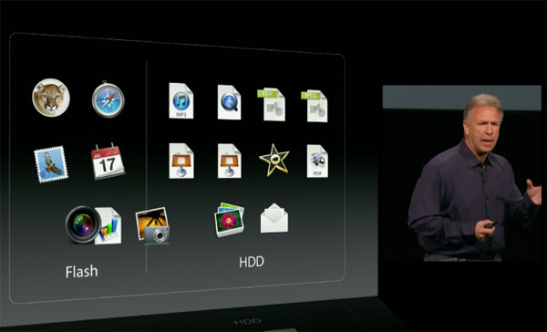 Fusion Drive Demonstration