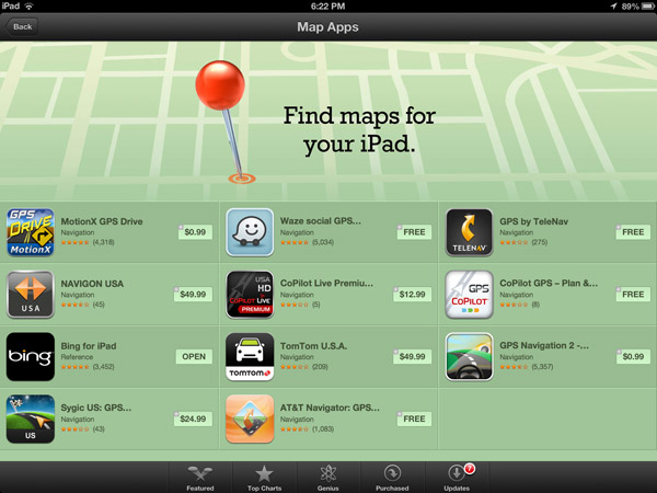 No, really, find maps.