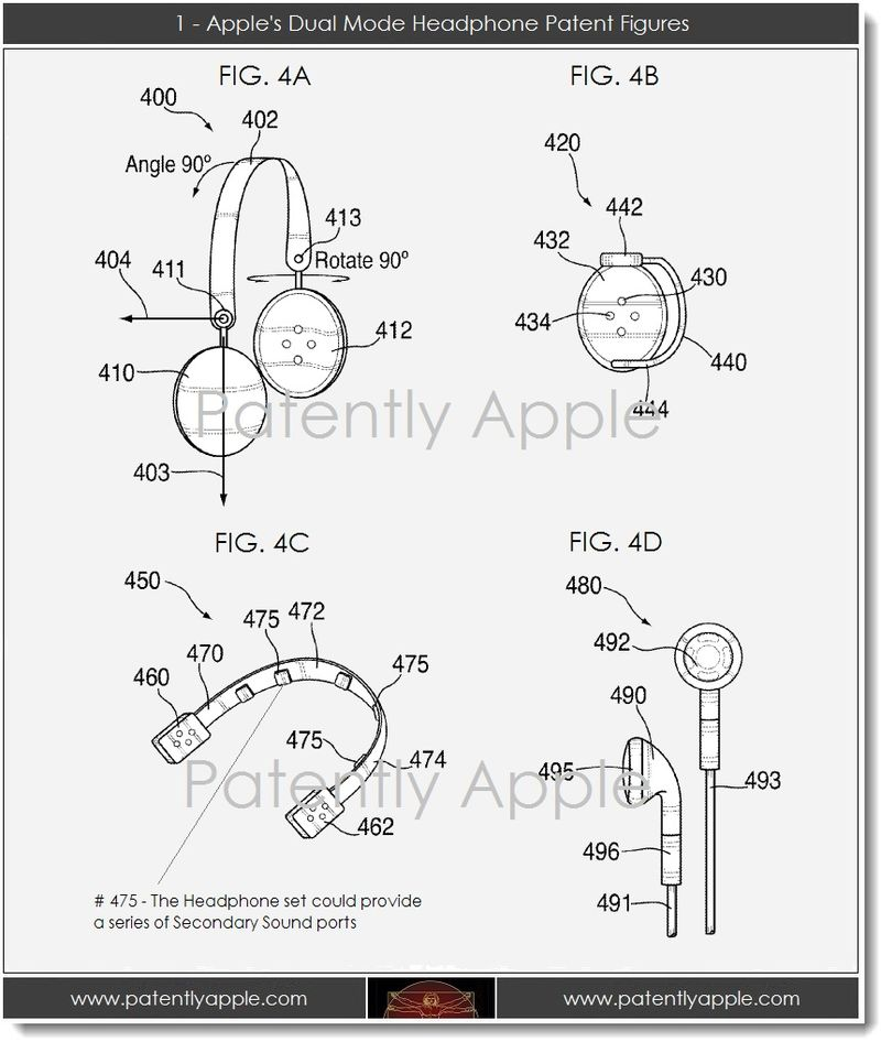 Apple Dual Mode Headphone Patent