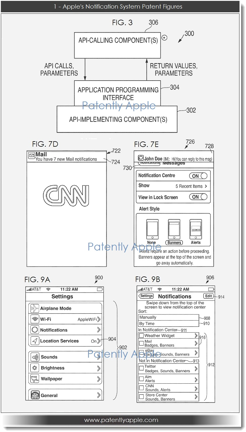 Apple Notification Center Patent Application
