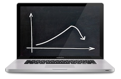 MacBook Holiday Sales Decline