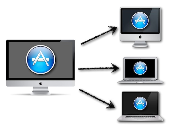 Move Mac App Store Apps How To