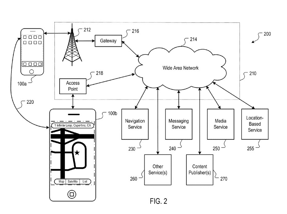 Apple Emergency Services Patent