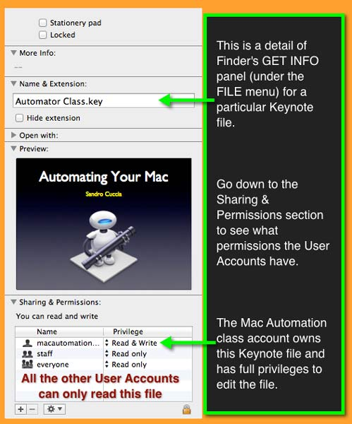 A Finder's GET INFO panel showing Sharing and Permission settings for a selected Keynote file.