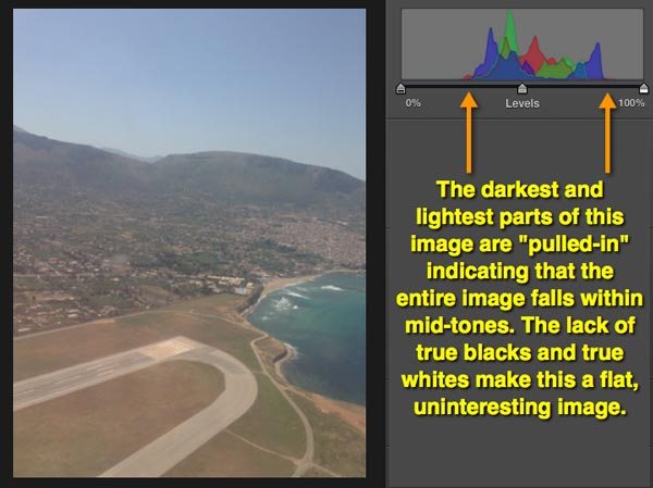 iPhoto's Adjust panel in the editor. This is where the histogram is located.